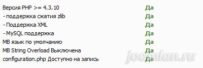 Установка Joomla на хостинг.